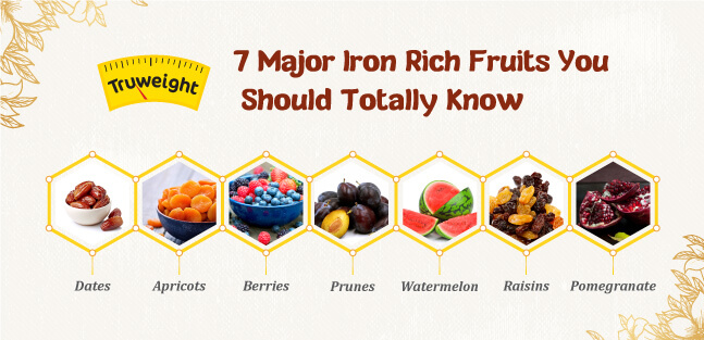 7 Major Iron Rich Fruits You Should Totally Know   Truweight