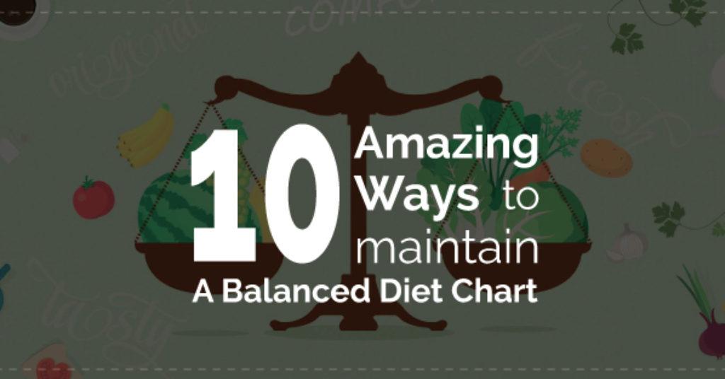 Balanced-Diet chart